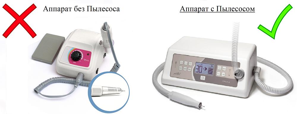 Аппараты для медицинского педикюра